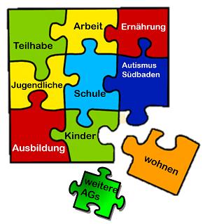 Arbeitsgruppen in Autismus Südbaden